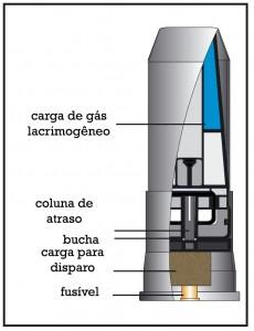 Partes internas da bomba de gás GL-202 da Condor