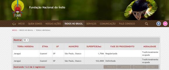 Informação no site da Funai indicando o reconhecimento da Terra Indígena Jaraguá. Imagem: Funai