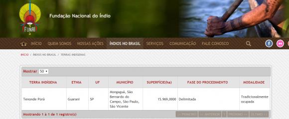 Informação no site da Funai indicando o reconhecimento da Terra Indígena Tenondé Porã. Imagem: Funai